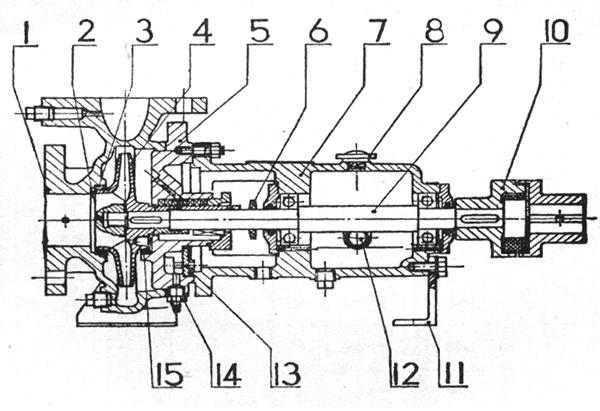 isy型轻油泵的轴封可以用骨架油封